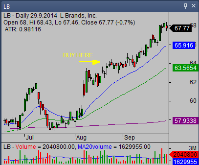 LB_swing_trade_recommendation